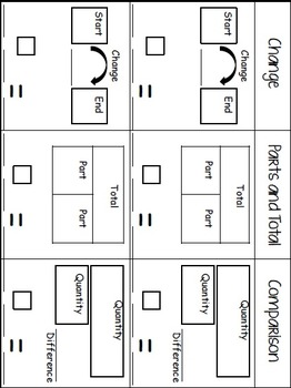 BILINGUAL SET: Second Grade Math Reference Packet