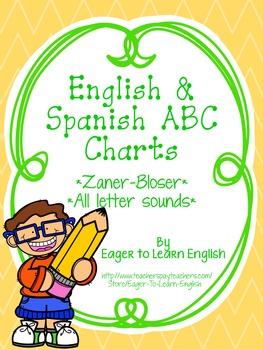 BILINGUAL SET: Zaner-Bloser Alphabet Charts {All Letter Sounds!}