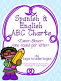 BILINGUAL SET: Zaner-Bloser Alphabet Charts {Correlate for Easy Transition!}