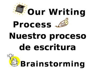 BILINGUAL WRITING PROCESS CHART