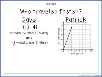 Functions Review Game (8th Grade)