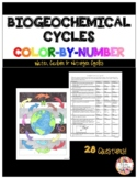BIOGEOCHEMICAL CYCLES - Colour-by-Number Activity