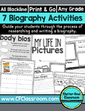 BIOGRAPHY ACTIVITIES |  BIOGRAPHY PROJECT | BIOGRAPHY REPO