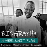 BIOGRAPHY Unit Plan - Biography Writing - Memoirs - Articl