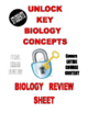 BIOLOGY COURSE REVIEW . . .OVER 1,000-KEY CONCEPTS CONDENS
