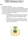 BIOME Enrichment Projects grade 5