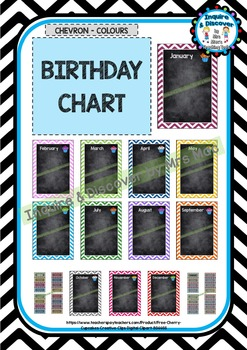 Back To School - BIRTHDAY CHART - Classroom Decor - Posters