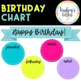 BIRTHDAY CHART DECOR