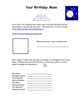 BIRTHDAY MOON GRAPHING ACTIVITY SURFFDOGGY