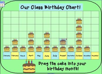 BIRTHDAY pictograph PICTORIAL GRAPH smartboard