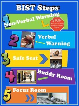 BIST Steps Poster