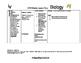 BIology week 27 lesson plans