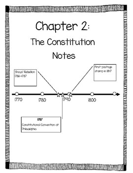 BJU Heritage Studies 3 - Chapter 2: The Constitution