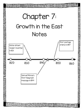BJU Heritage Studies 3 - Chapter 7: Growth in the East