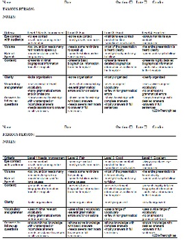 FAMOUS PERSON BIOGRAPHY RESEARCH TEMPLATE Graphic Organizer history + RUBRIC