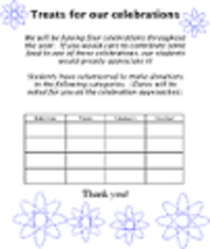 BLANK TREATS TEMPLATE food donation 4 celebrations holidays up to 16 students