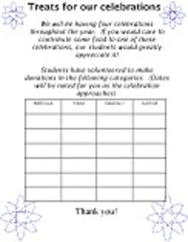 BLANK TREATS TEMPLATE food donation 4 celebrations holidays up to 24 students