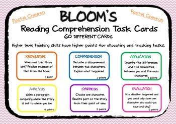 Bloom S Taxonomy Is Designed To