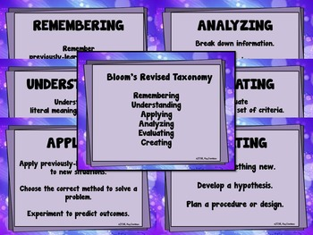 BLOOMS REVISED TAXONOMY Higher Level Questions in the Creative Classroom