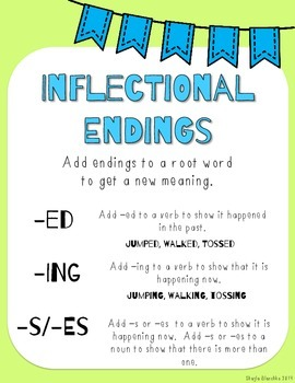 BLUE EDITION 2nd Grade Reading Wonders Posters/Anchor Charts