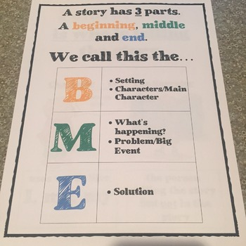BME (Beginning, Middle, End) Anchor Chart
