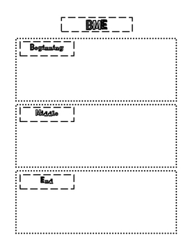 Summary Worksheets | Beginning, Middle and End Summary Worksheet