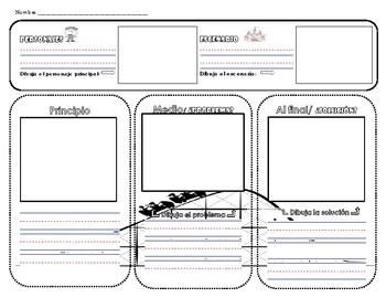 Trama con Problema& Solución/ BME-Plot with Problem& Solution