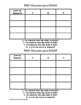 BME STAAR Summary Chart - Spanish
