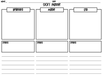 BME Story Planner