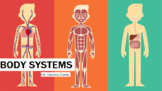 BODY SYSTEMS WORKSHEET PDF