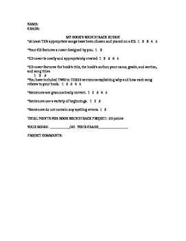 BOOK REPORT PROJECT IDEAS AND RUBRICS