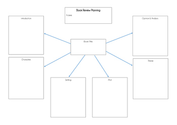 BOOK REVIEW Planning Template: Middle and Upper Primary School EXPLICIT TEACHING