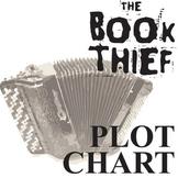 BOOK THIEF Plot Chart Organizer Diagram Arc (by Zusak) - F