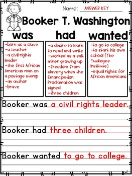 BOOKER T. WASHINGTON WAS HAD WANTED