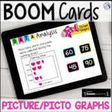 BOOM CARDS Distance Learning - Data Analysis Picture/Pictographs