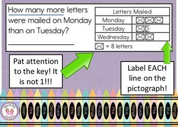 BOOM CARDS - Week 15 Spiral Review Math Morning Work - 3rd Grade