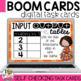 BOOM Cards Multiplication Function Tables
