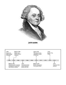 BOSTON MASSACRE: REVOLUTIONARY WAR (GRADES 5 - 8)