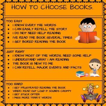 READING STRATEGIES CHARTS