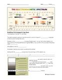 BRAINPOP Electromagnetic spectrum