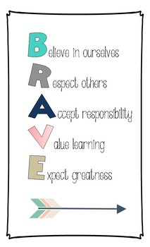 BRAVE Classroom rules poster