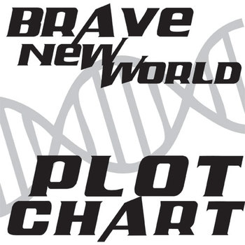 BRAVE NEW WORLD Plot Chart Organizer Diagram Arc (by Huxle