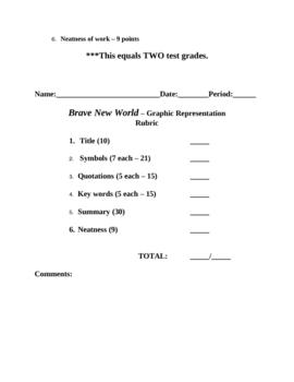 BRAVE NEW WORLD - Project - Graphic Representation