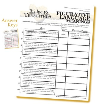 THE BRIDGE TO TERABITHIA Figurative Language