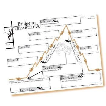 The Bridge Diagram Trusted Wiring Diagram