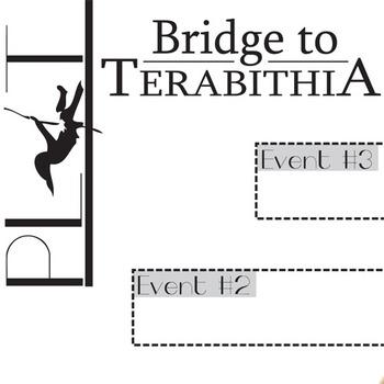 THE BRIDGE TO TERABITHIA Plot Chart Organizer Diagram Arc - Freytag's Pyramid