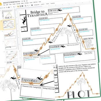 BRIDGE TO TERABITHIA Plot Chart Organizer Arc - Freytag (Created for Digital)