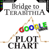 BRIDGE TO TERABITHIA Plot Chart Organizer Arc - Freytag (C