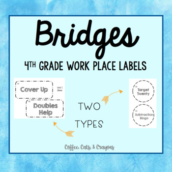 BRIDGES- 4th Grade- Work Place Labels