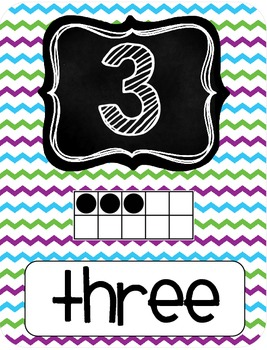 BRIGHT Chevron Number Posters 1-20 {freebie}
